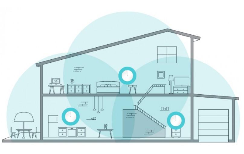 Routerele wireless cu tehnologie mesh - Iata tot ce trebuie sa stii.
