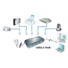 Hub USB 2.0 LogiLink UA0085 , 4x USB 2.0 , Alimentare priza , Negru